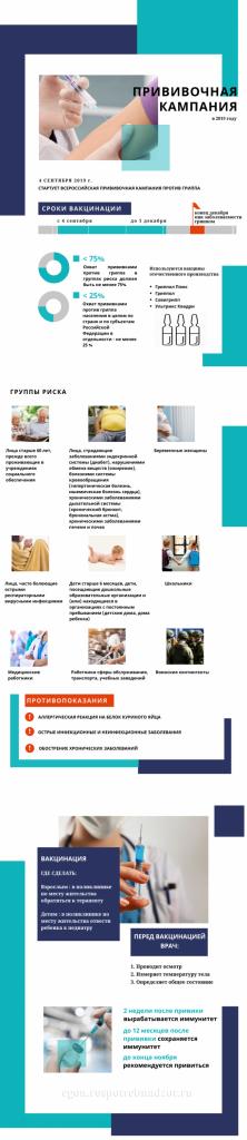 прививочная кампания.png