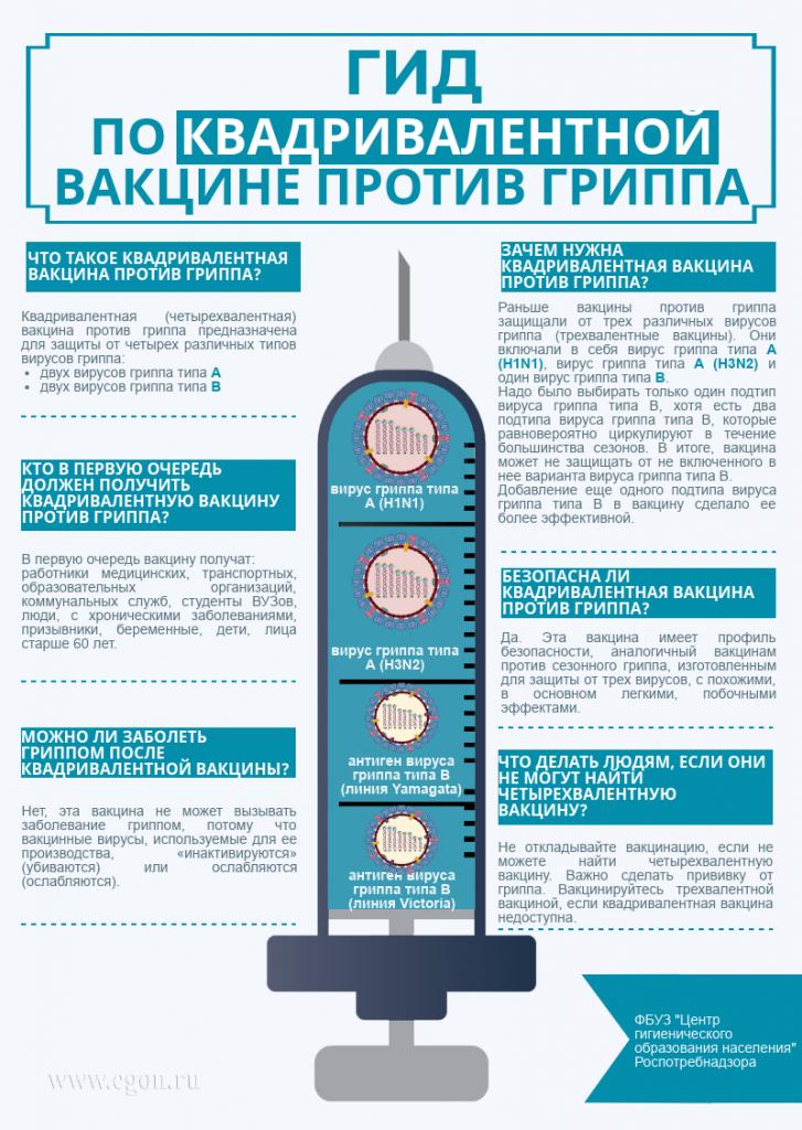 гид по вакцине.png